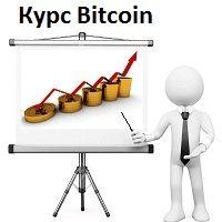 курс Bitcoin до гривні - портал Guland