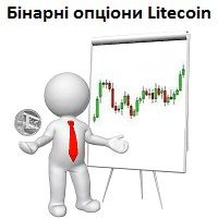 Бінарні опціони Litecoin - портал Guland